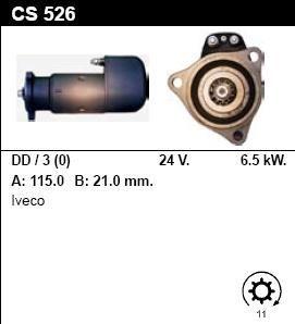 -  -  -  - CS526