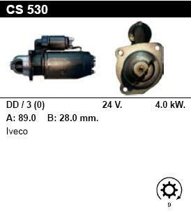 -  -  -  - CS530